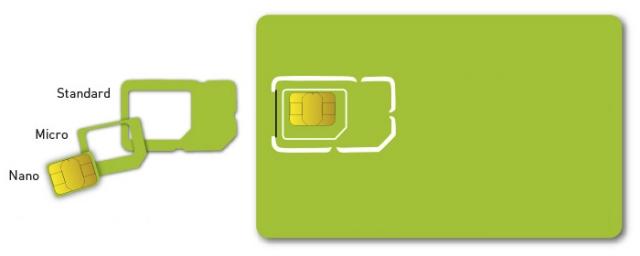 Verizon Triple Punch SIM Card (2FF/3FF/4FF), 4 Reviews : 5Gstore.com